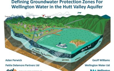 Hutt Valley Groundwater Protection Zones Presentation at 2019 Water NZ Conference